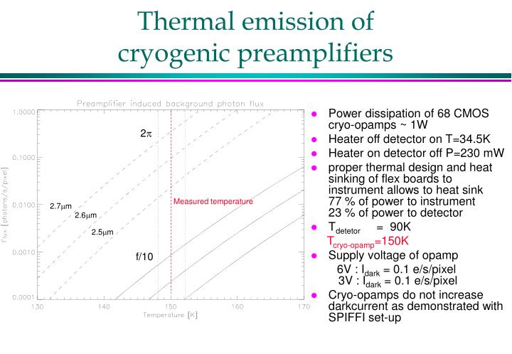 Thermal emission of