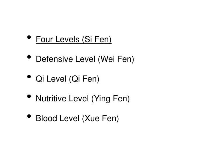 Four Levels (Si Fen)
