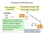 pricing and total revenue