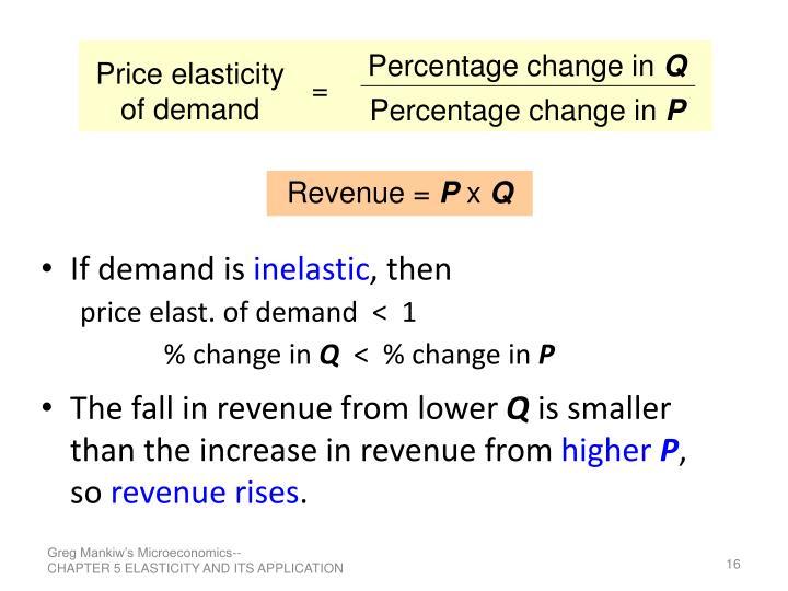 Percentage change in