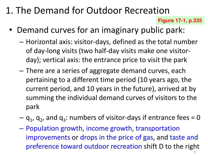 1. The Demand for Outdoor Recreation