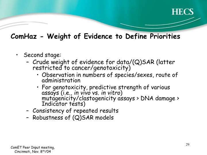 ComHaz - Weight of Evidence to Define Priorities