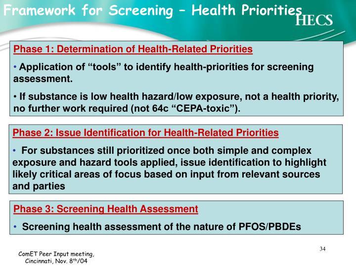 Framework for Screening – Health Priorities