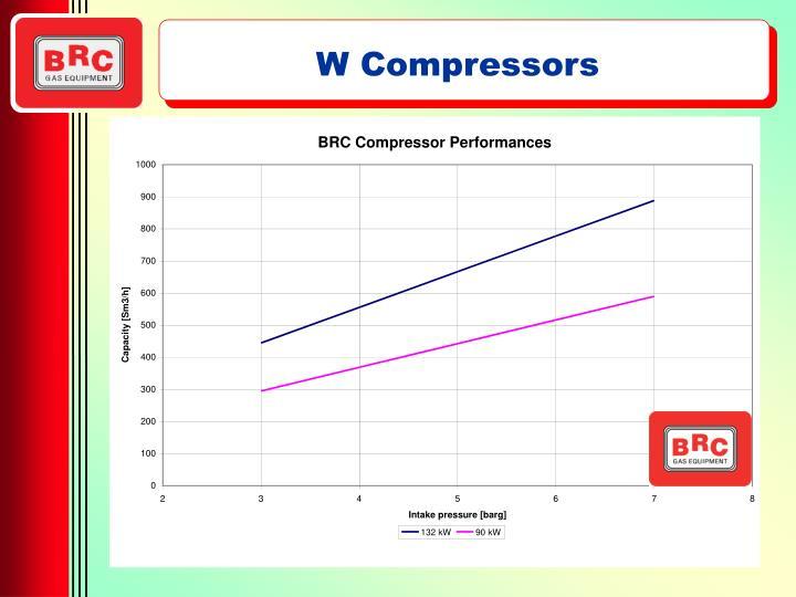 W Compressors