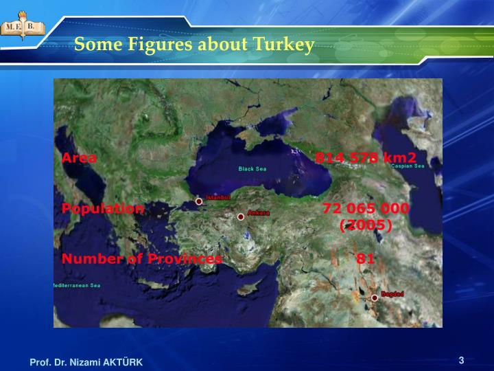 Some Figures about Turkey