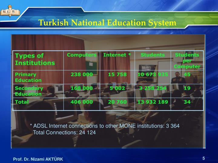 Turkish National Education System
