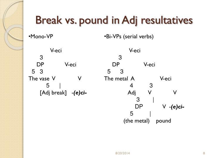 Break vs. pound in Adj resultatives