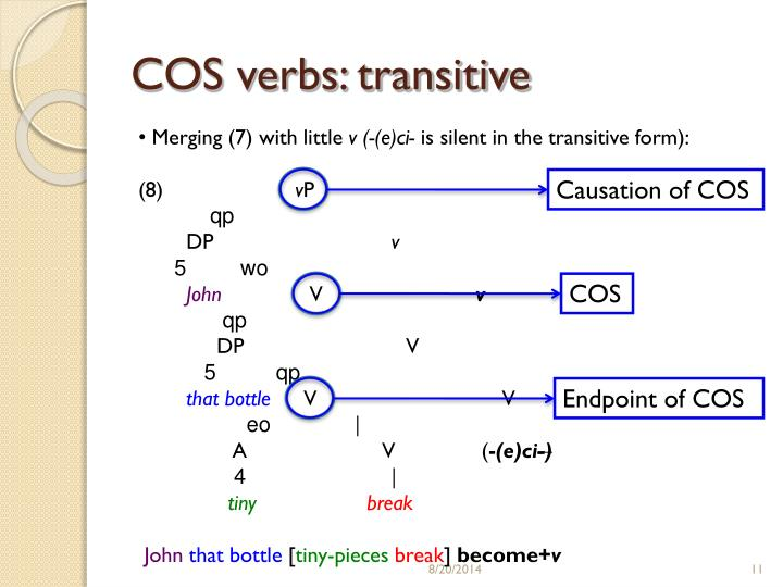 COS verbs: transitive