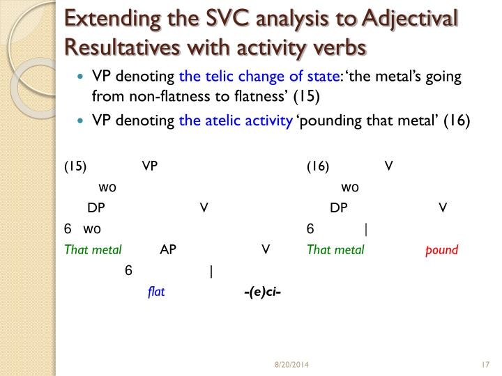 Extending the SVC analysis to Adjectival