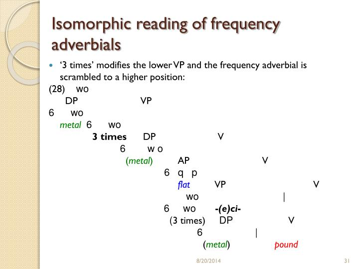 Isomorphic reading of frequency adverbials