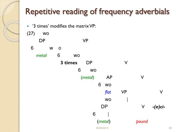 Repetitive reading of frequency adverbials