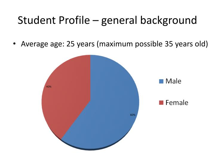 Student Profile – general background