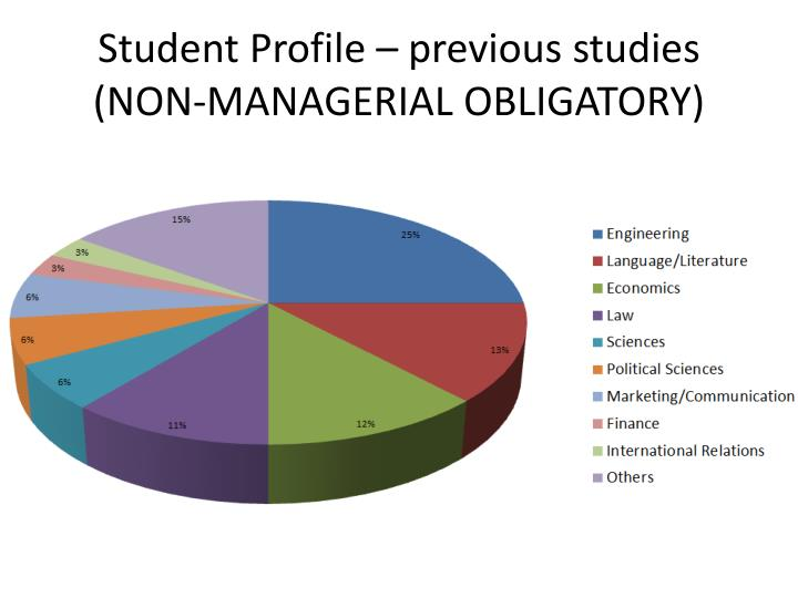 Student Profile – previous studies (NON-MANAGERIAL OBLIGATORY)