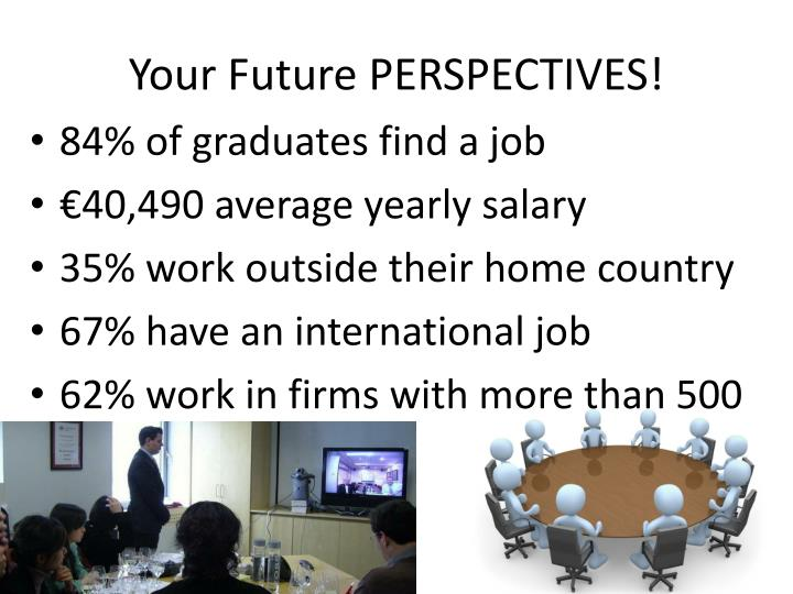 Your Future PERSPECTIVES!