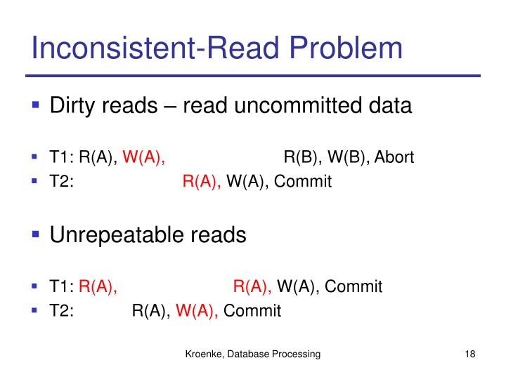 Inconsistent-Read Problem