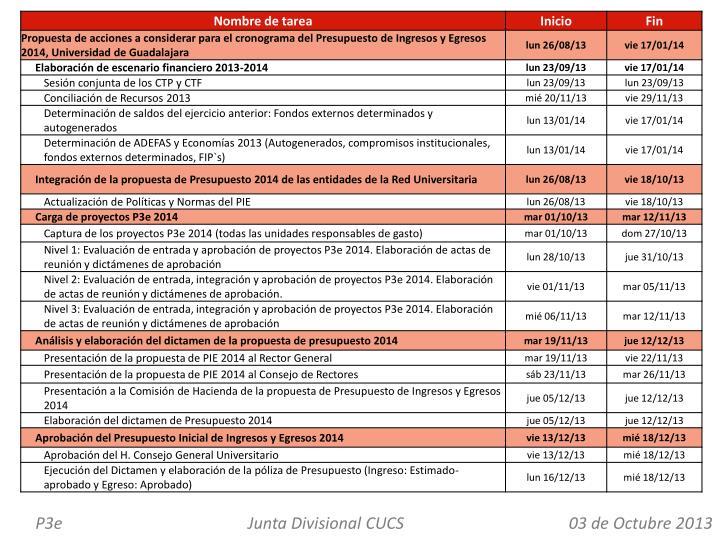P3e                                             Junta Divisional CUCS                                        03 de Octubre 2013