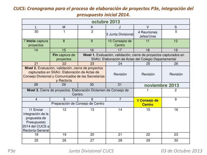 CUCS: Cronograma para el proceso de elaboración de proyectos P3e, integración del presupuesto inicial 2014.