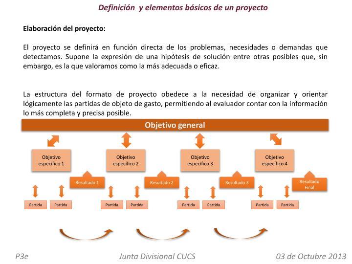 Definición  y elementos básicos de un proyecto