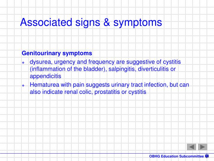 Genitourinary symptoms