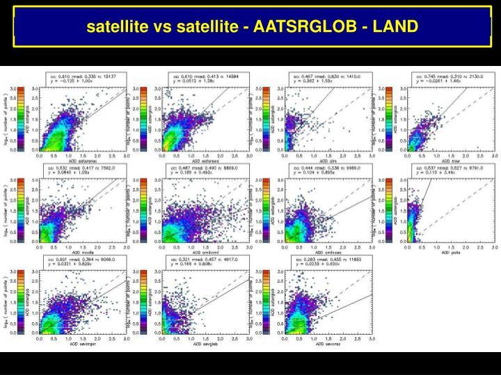 satellite vs satellite - AATSRGLOB - LAND