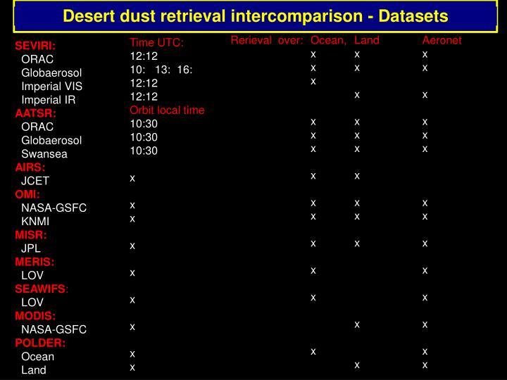 Desert dust retrieval intercomparison - Datasets