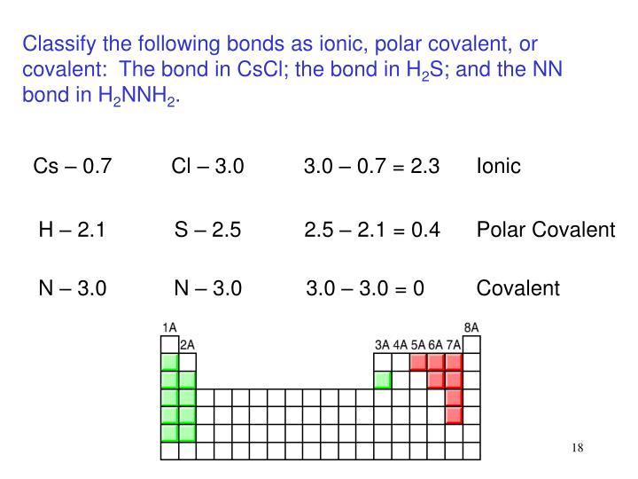 Classify the following bonds as ionic, polar covalent, or covalent:  The bond in CsCl; the bond in H