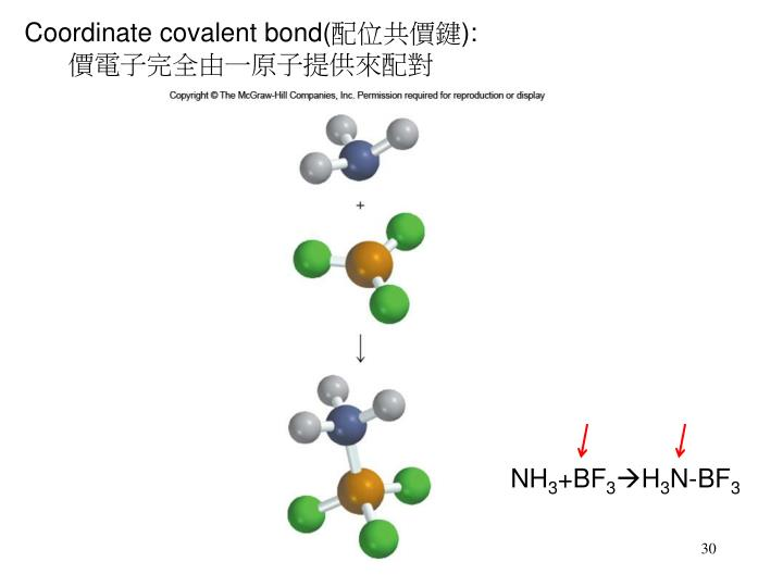 Coordinate covalent bond(