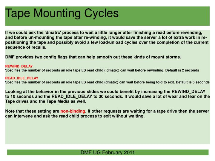 Tape Mounting Cycles