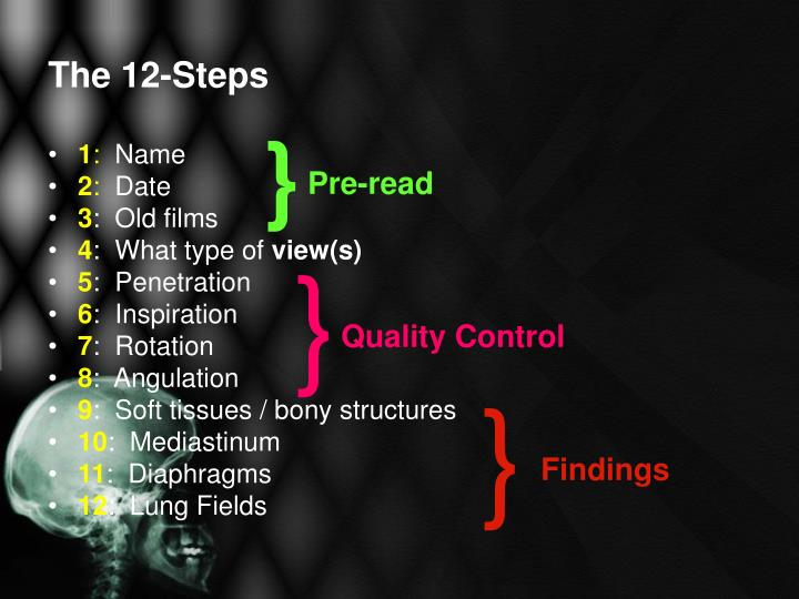 The 12-Steps