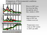 comparison of environmental conditions at lgs 1998 to 2007