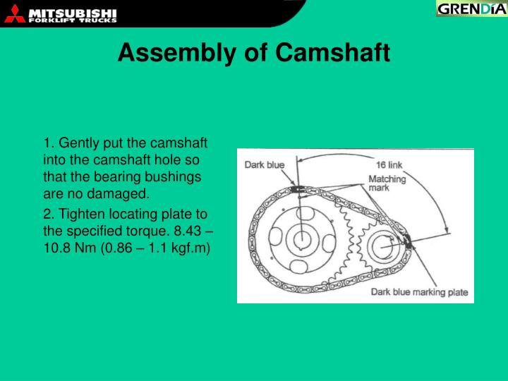Assembly of Camshaft