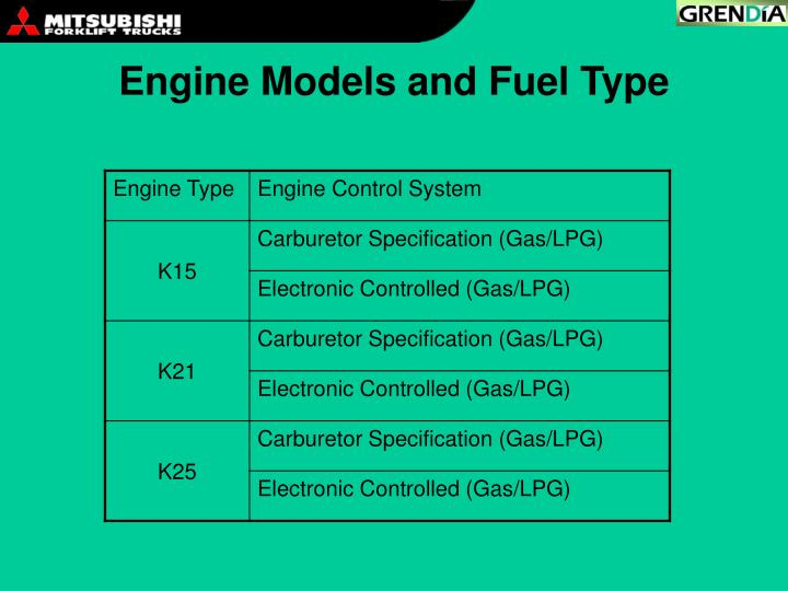 Engine Models and Fuel Type