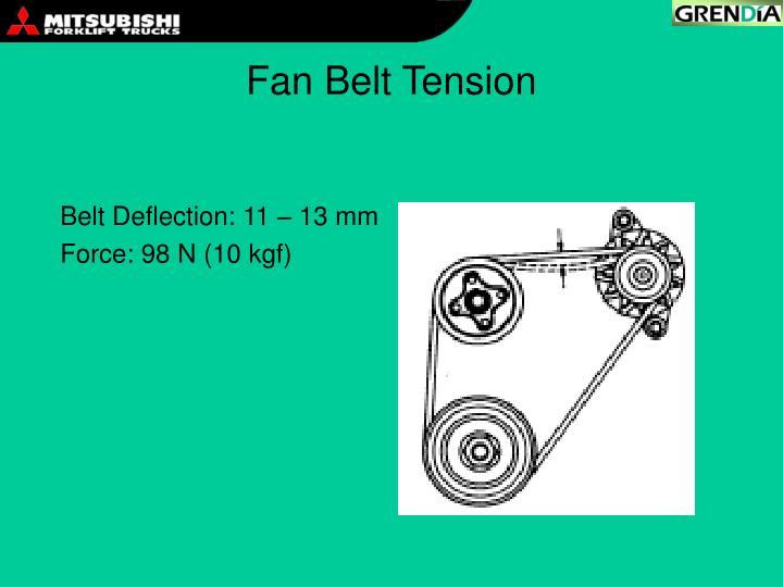 Fan Belt Tension