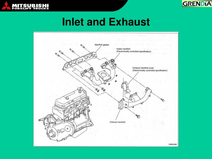 Inlet and Exhaust