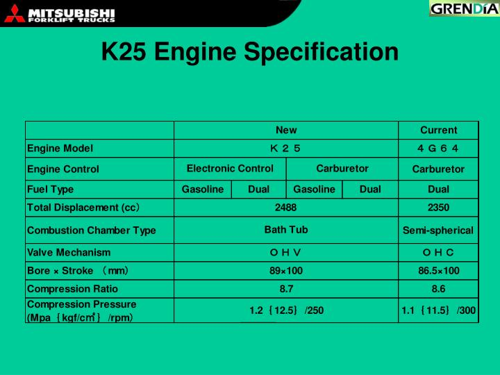 K25 Engine Specification