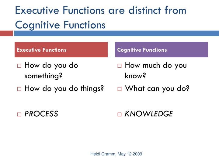 Executive Functions are distinct from Cognitive Functions