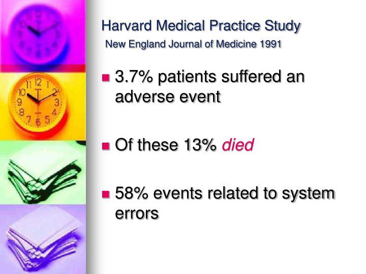 Harvard Medical Practice Study
