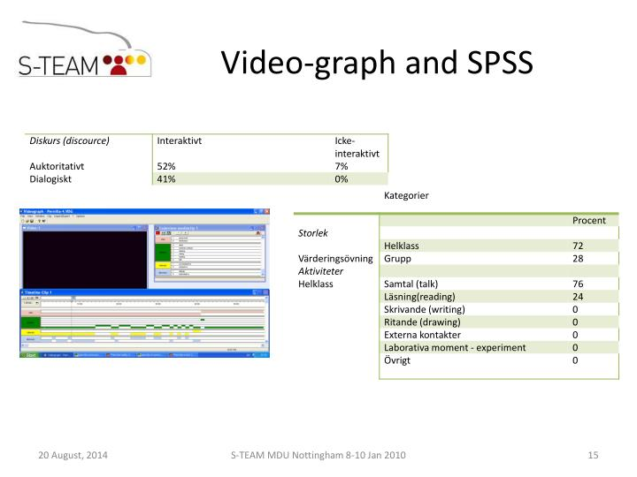 Video-graph and SPSS