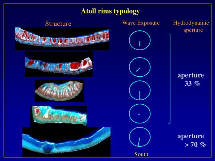 Atoll rims typology