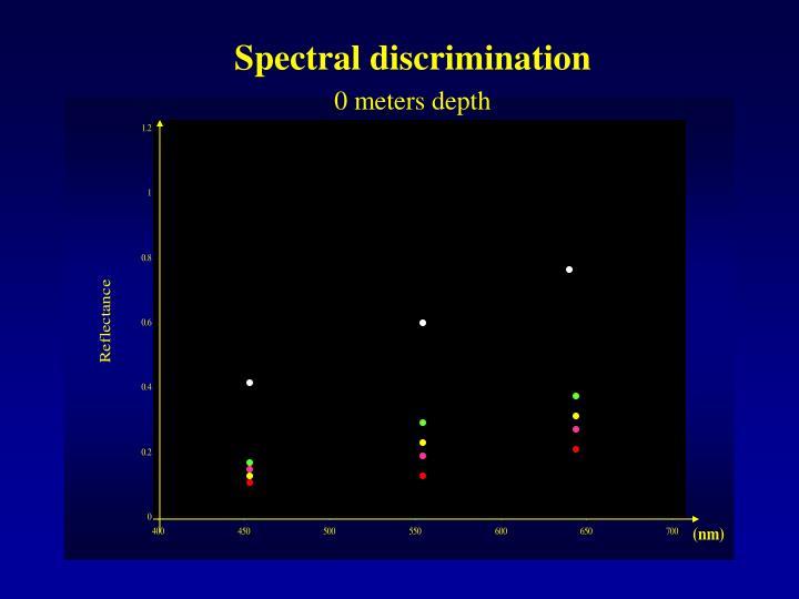 Spectral discrimination