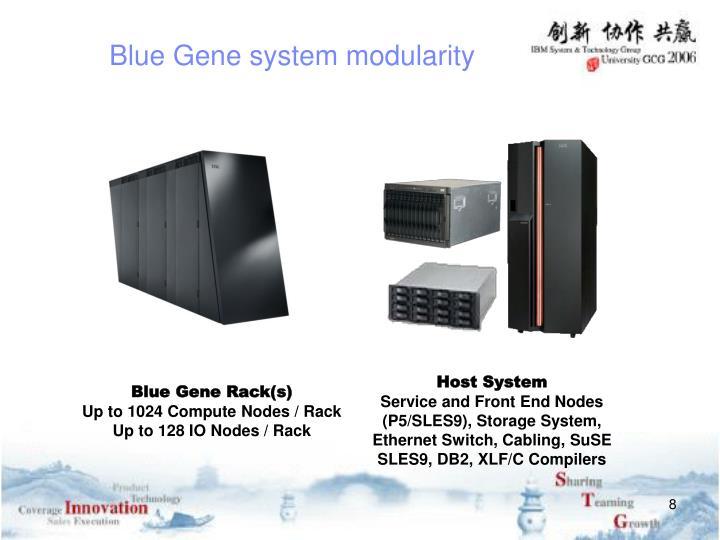 Blue Gene system modularity