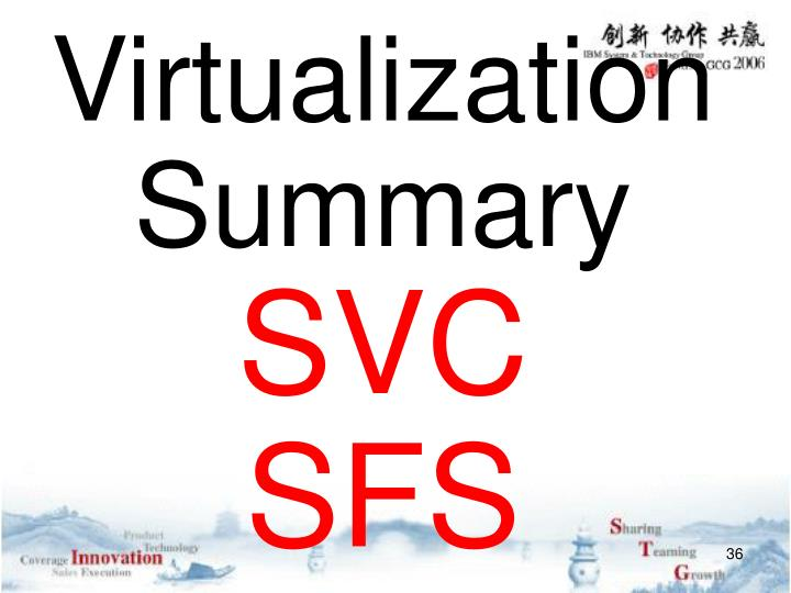 Virtualization Summary