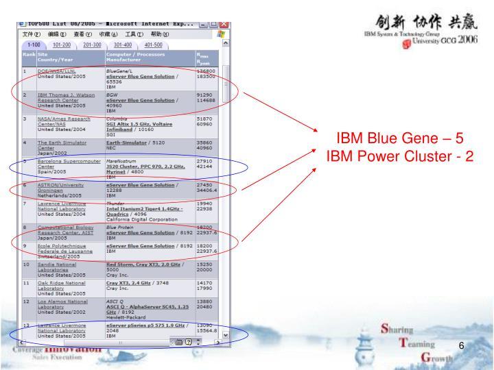 IBM Blue Gene – 5