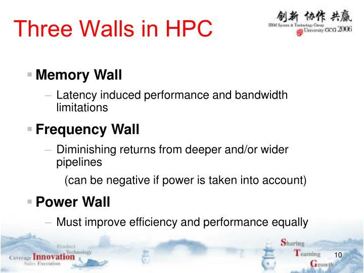 Three Walls in HPC