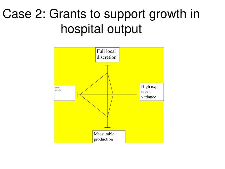 Case 2: Grants to support growth in hospital output
