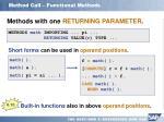 method call functional methods