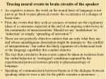 tracing neural events in brain circuits of the speaker