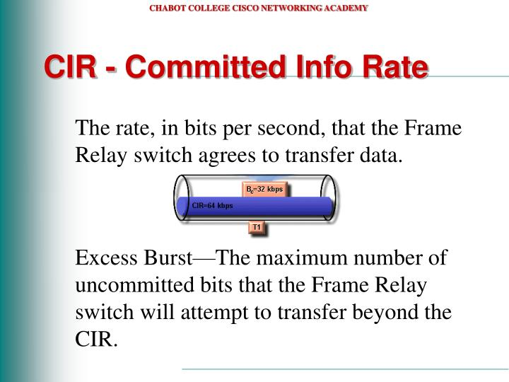 CIR - Committed Info Rate