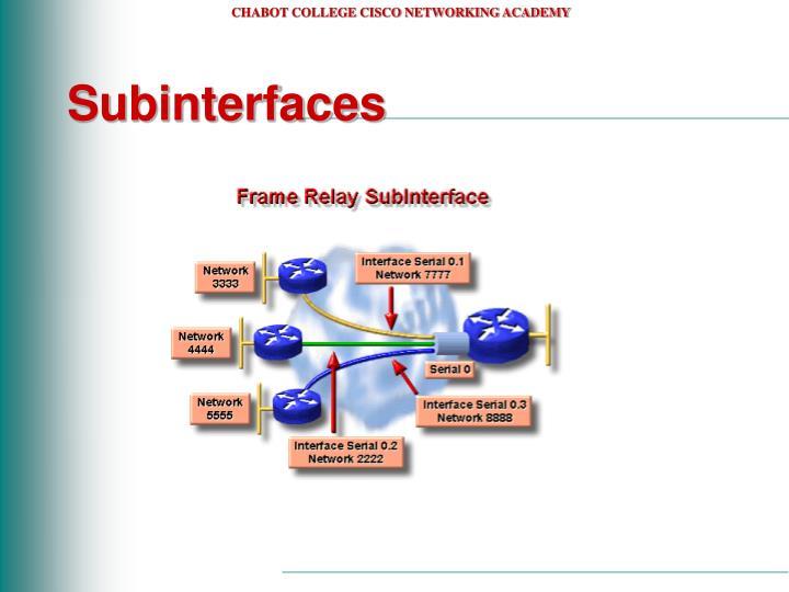 Subinterfaces
