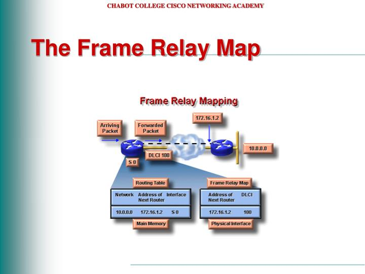 The Frame Relay Map